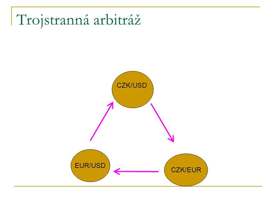 Trojstranná arbitráž CZK/USD EUR/USD CZK/EUR