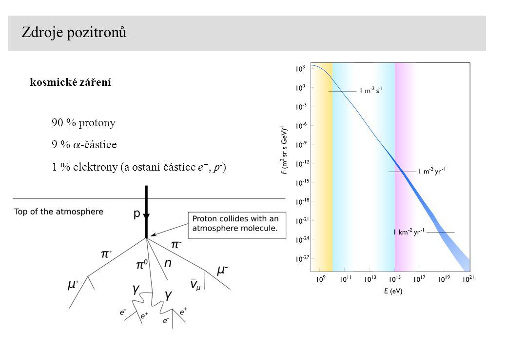Zdroje pozitronů kosmické záření 90 % protony 9 % a-částice