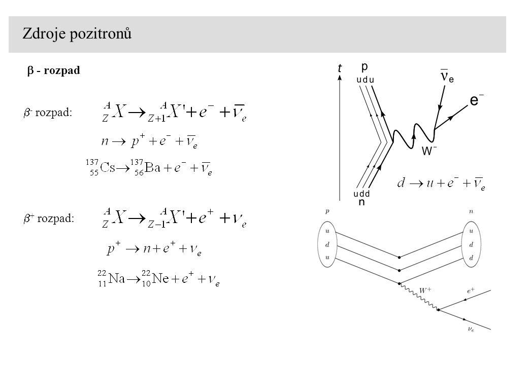 Zdroje pozitronů b - rozpad b- rozpad: b+ rozpad: