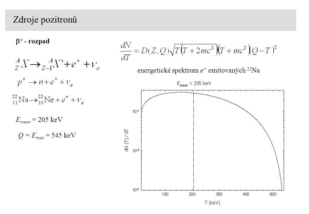 Zdroje pozitronů b+ - rozpad energetické spektrum e+ emitovaných 22Na