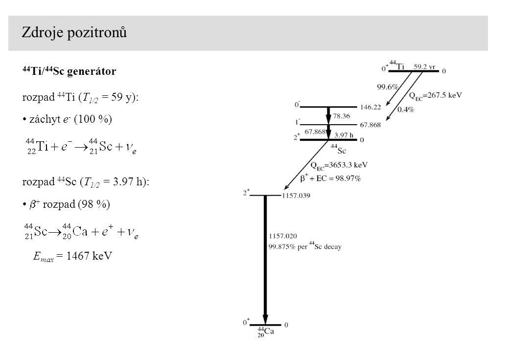 Zdroje pozitronů 44Ti/44Sc generátor rozpad 44Ti (T1/2 = 59 y):