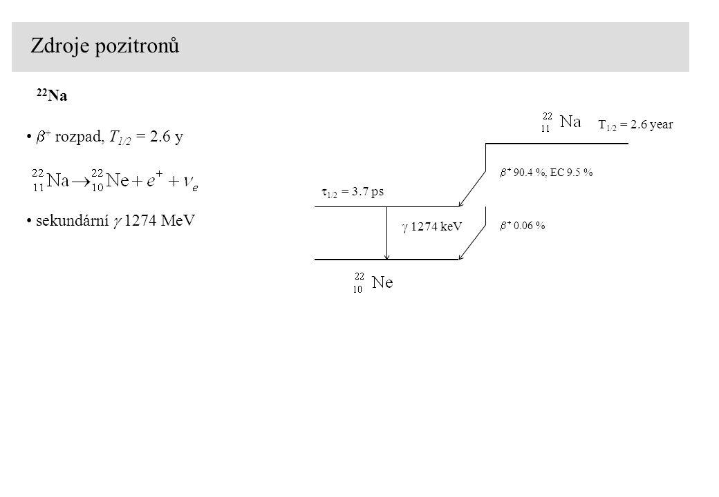 Zdroje pozitronů 22Na b+ rozpad, T1/2 = 2.6 y sekundární g 1274 MeV