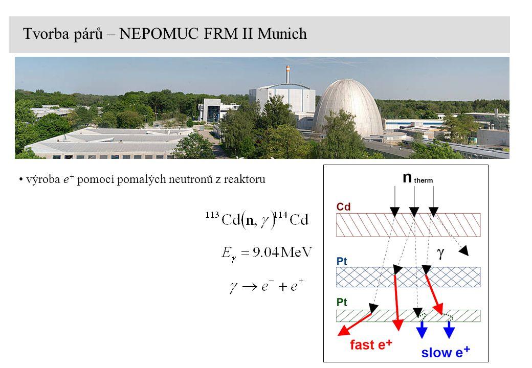 Tvorba párů – NEPOMUC FRM II Munich
