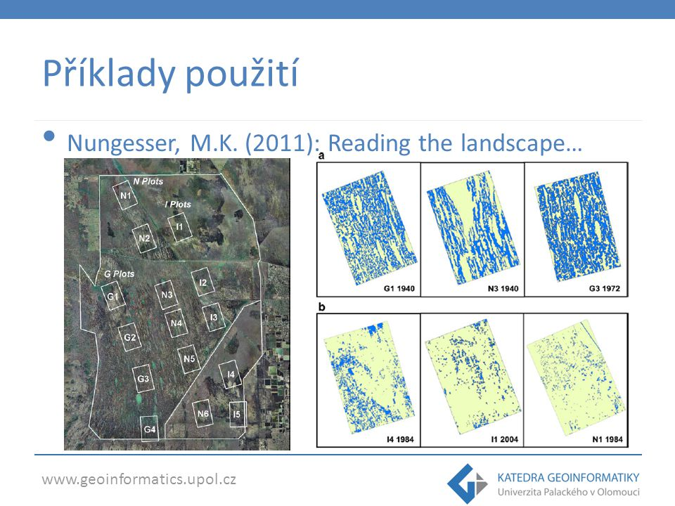 Příklady použití Nungesser, M.K. (2011): Reading the landscape…