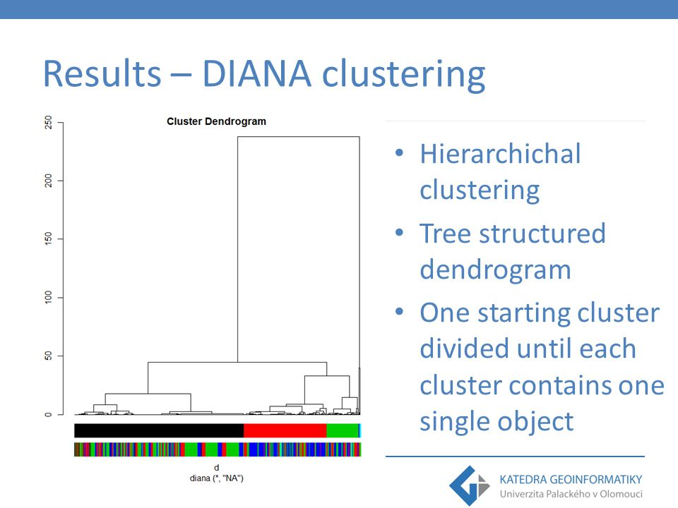 Results – DIANA clustering