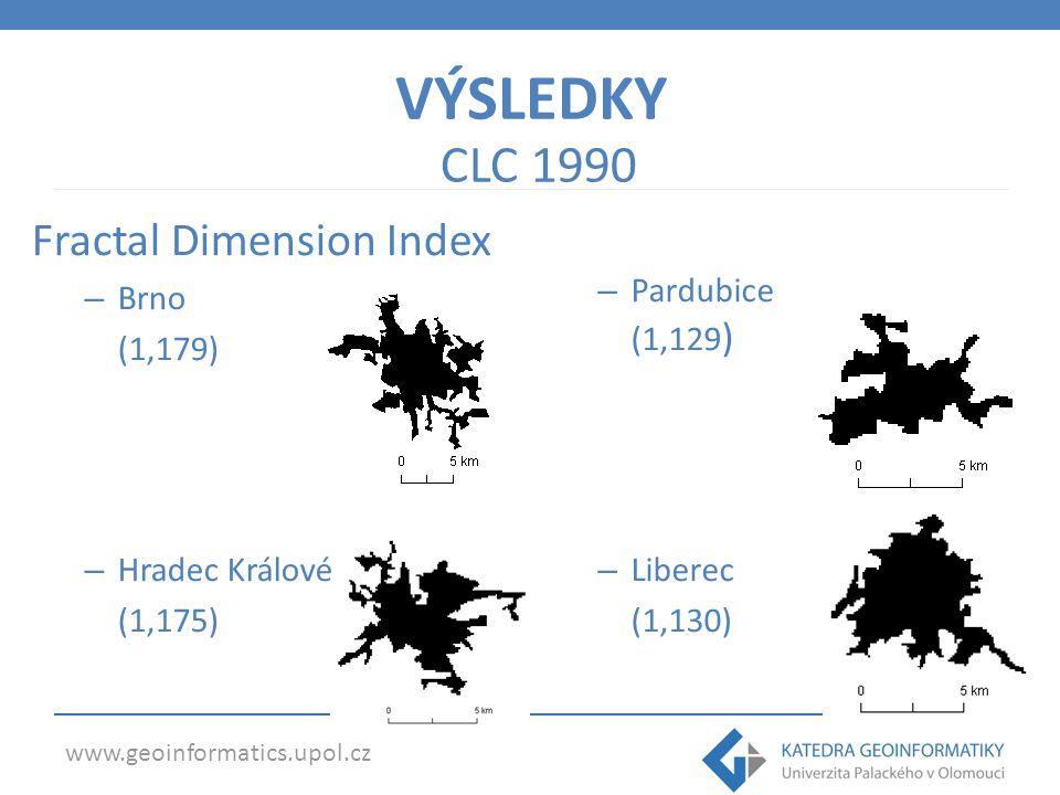 VÝSLEDKY CLC 1990 Fractal Dimension Index Brno (1,179) Hradec Králové