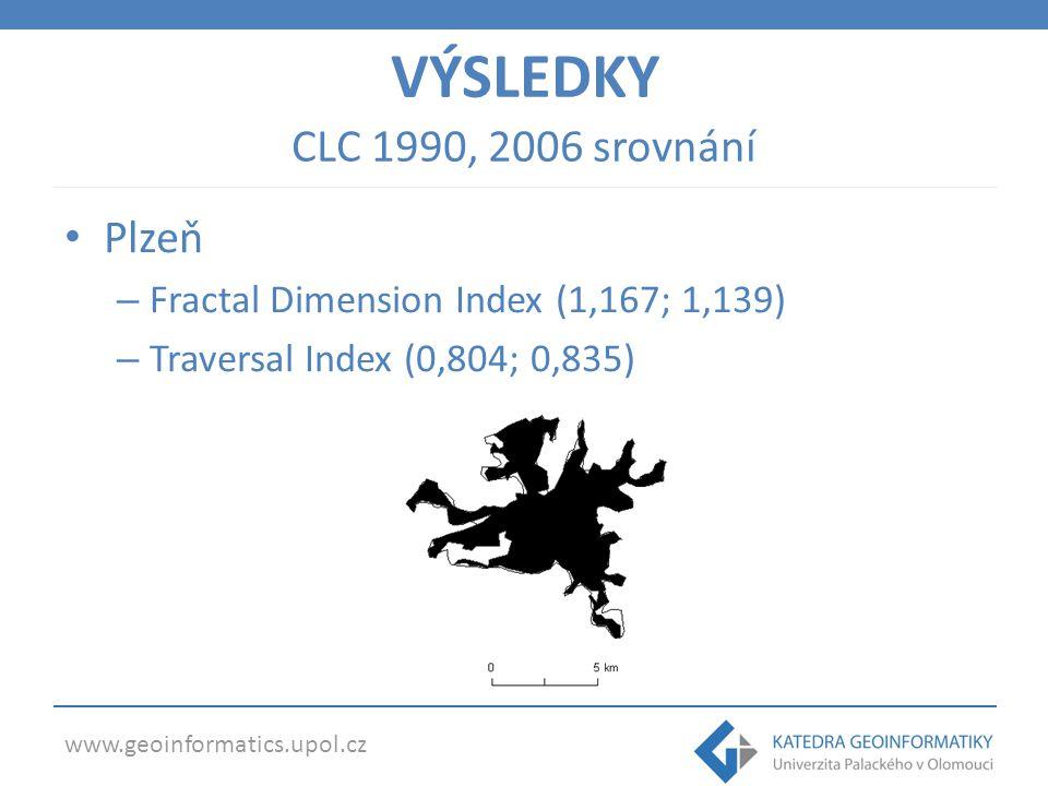 VÝSLEDKY CLC 1990, 2006 srovnání Plzeň