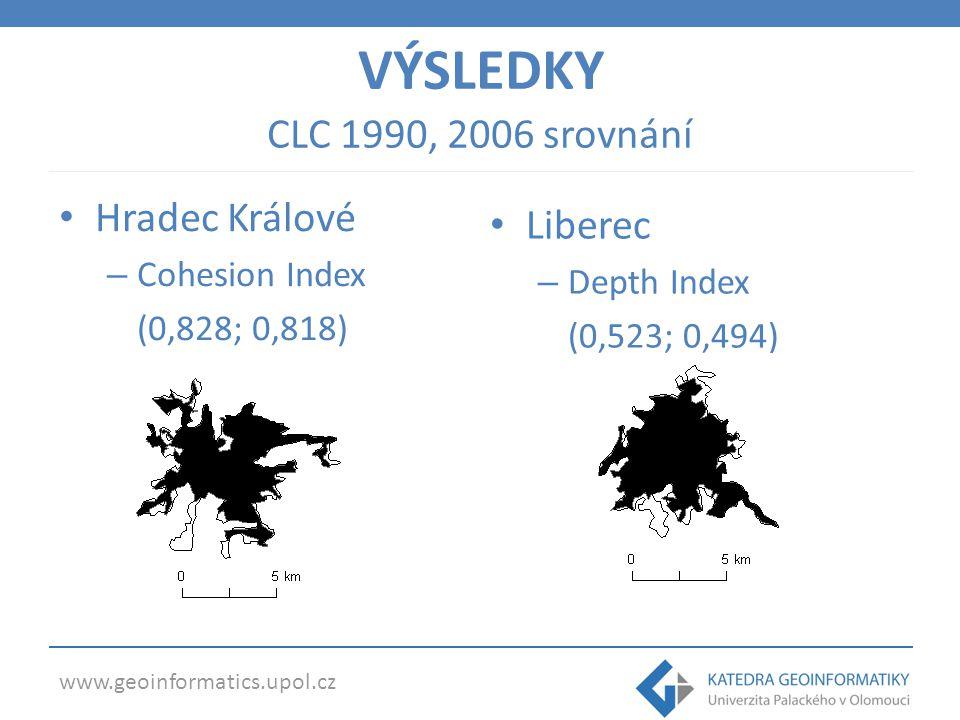 VÝSLEDKY CLC 1990, 2006 srovnání Hradec Králové Liberec Cohesion Index