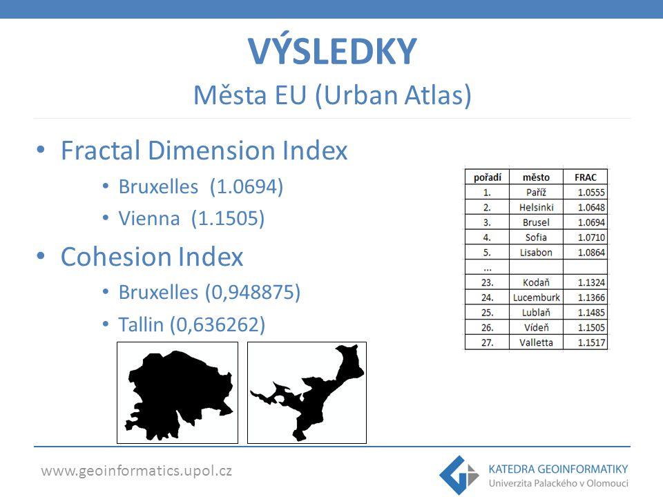 VÝSLEDKY Města EU (Urban Atlas) Fractal Dimension Index Cohesion Index