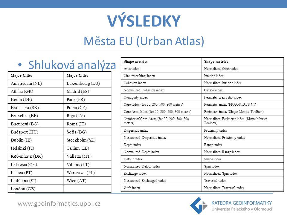 VÝSLEDKY Města EU (Urban Atlas) Shluková analýza Amsterdam (NL)