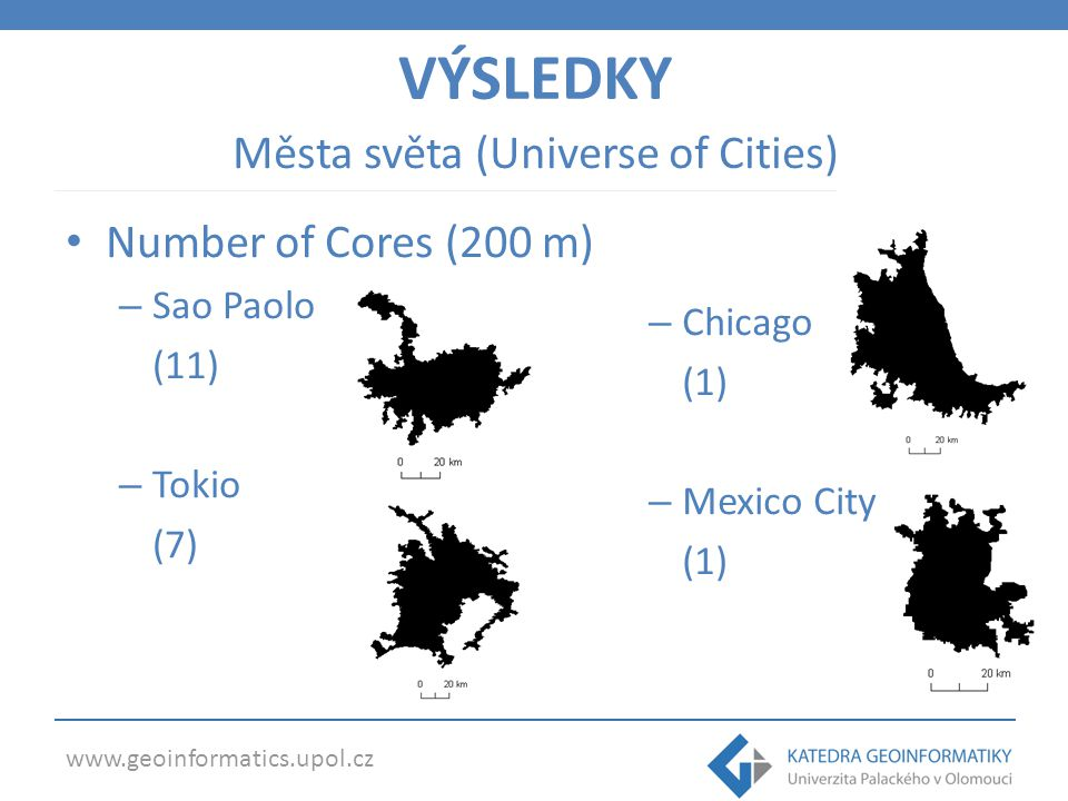 Města světa (Universe of Cities)