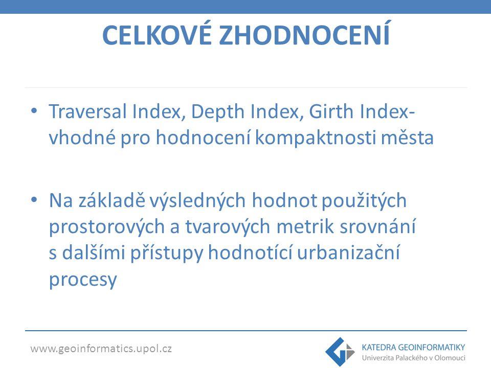 CELKOVÉ ZHODNOCENÍ Traversal Index, Depth Index, Girth Index- vhodné pro hodnocení kompaktnosti města.