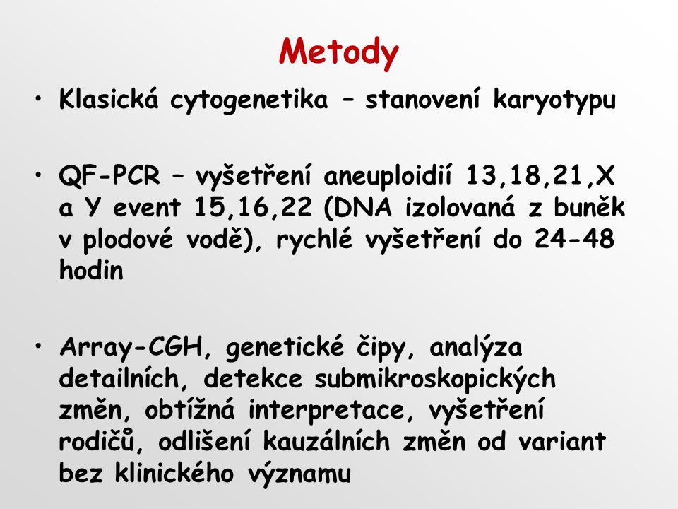 Metody Klasická cytogenetika – stanovení karyotypu