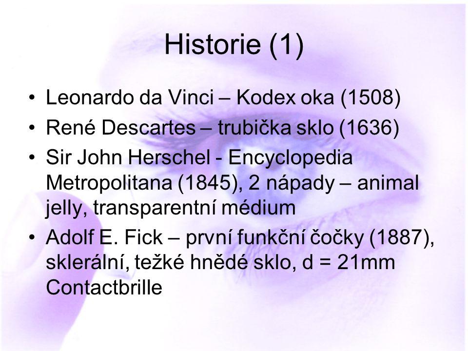 Historie (1) Leonardo da Vinci – Kodex oka (1508)