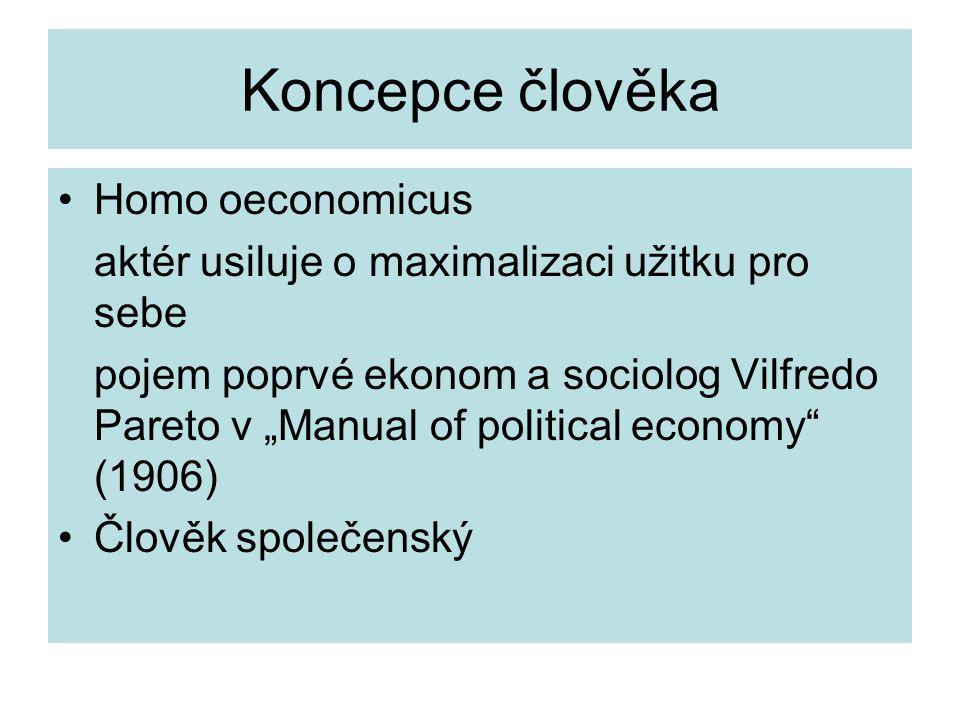 Koncepce člověka Homo oeconomicus