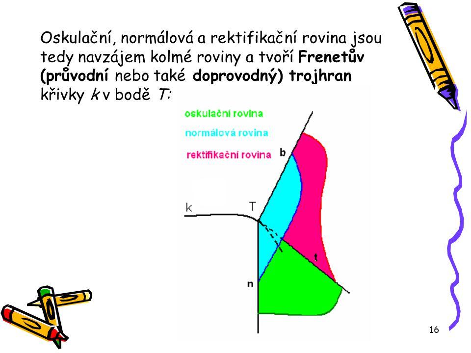 Oskulační, normálová a rektifikační rovina jsou tedy navzájem kolmé roviny a tvoří Frenetův (průvodní nebo také doprovodný) trojhran křivky k v bodě T: