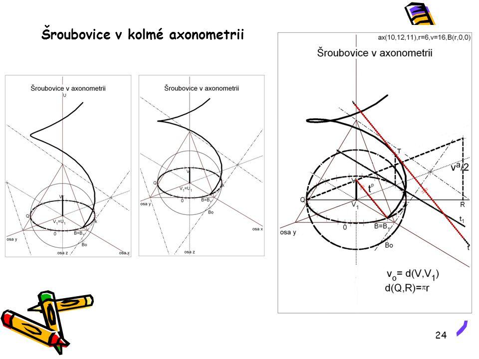Šroubovice v kolmé axonometrii