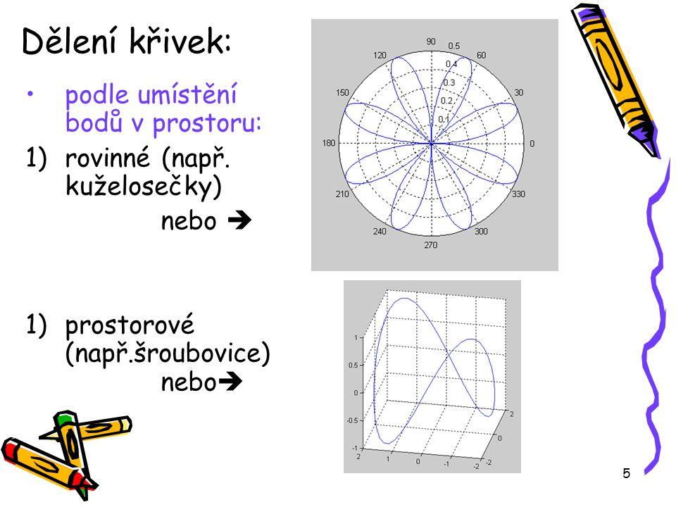 Dělení křivek: podle umístění bodů v prostoru: