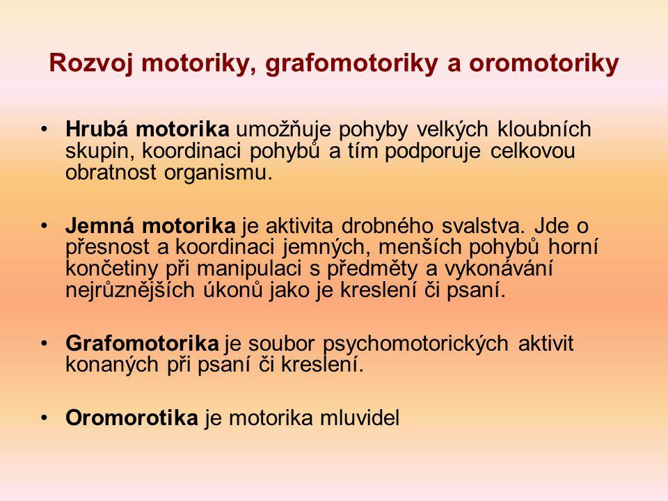 Rozvoj motoriky, grafomotoriky a oromotoriky