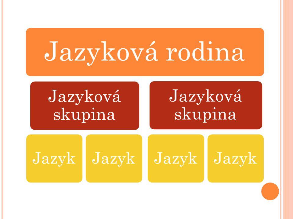 Jazyková rodina Jazyková skupina Jazyk