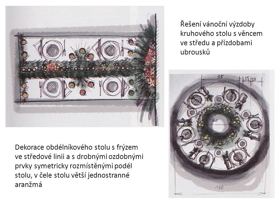 Řešení vánoční výzdoby kruhového stolu s věncem ve středu a přízdobami ubrousků