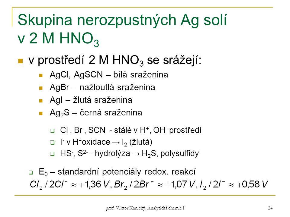 Skupina nerozpustných Ag solí v 2 M HNO3