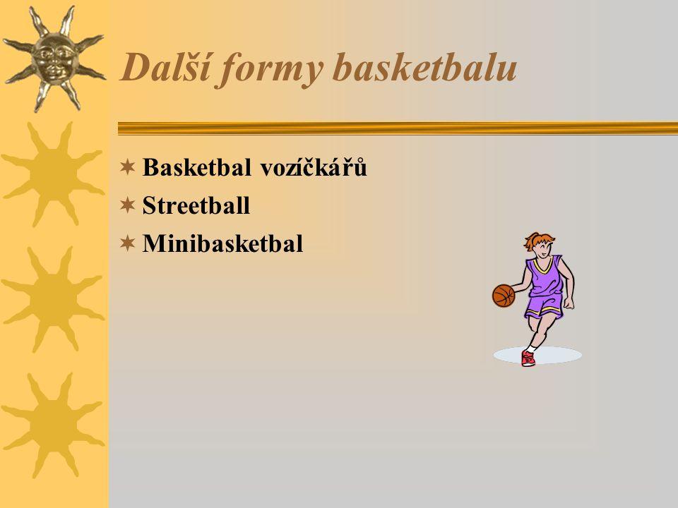 Další formy basketbalu