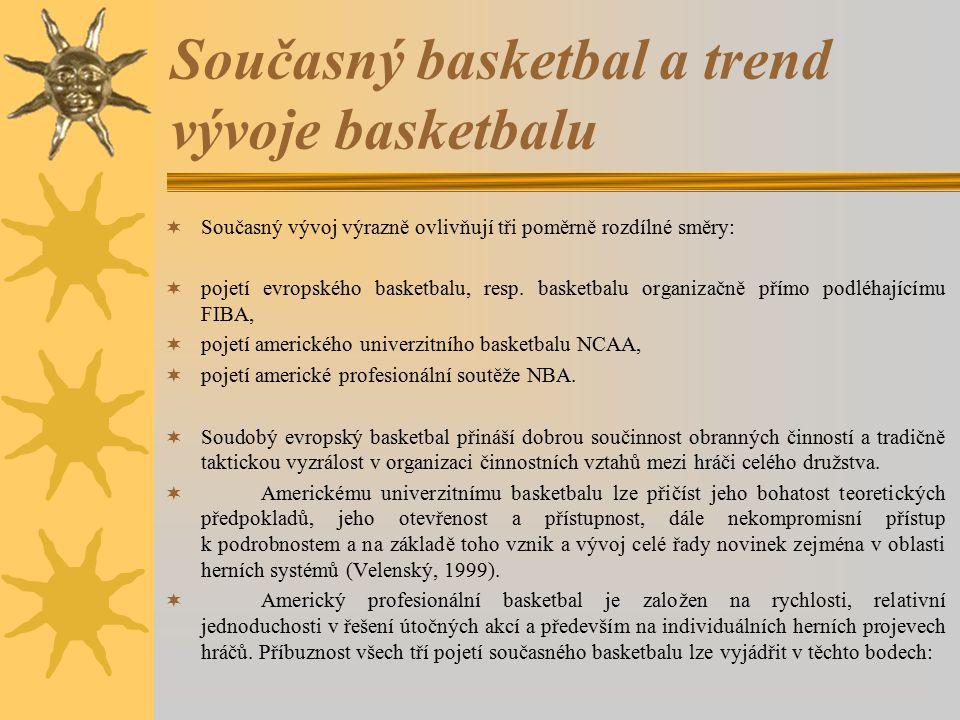 Současný basketbal a trend vývoje basketbalu