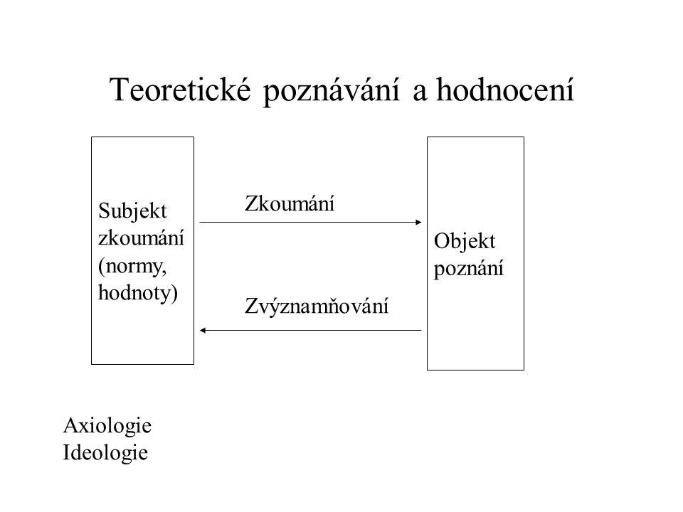 Teoretické poznávání a hodnocení