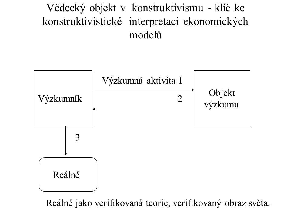 Vědecký objekt v konstruktivismu - klíč ke konstruktivistické interpretaci ekonomických modelů