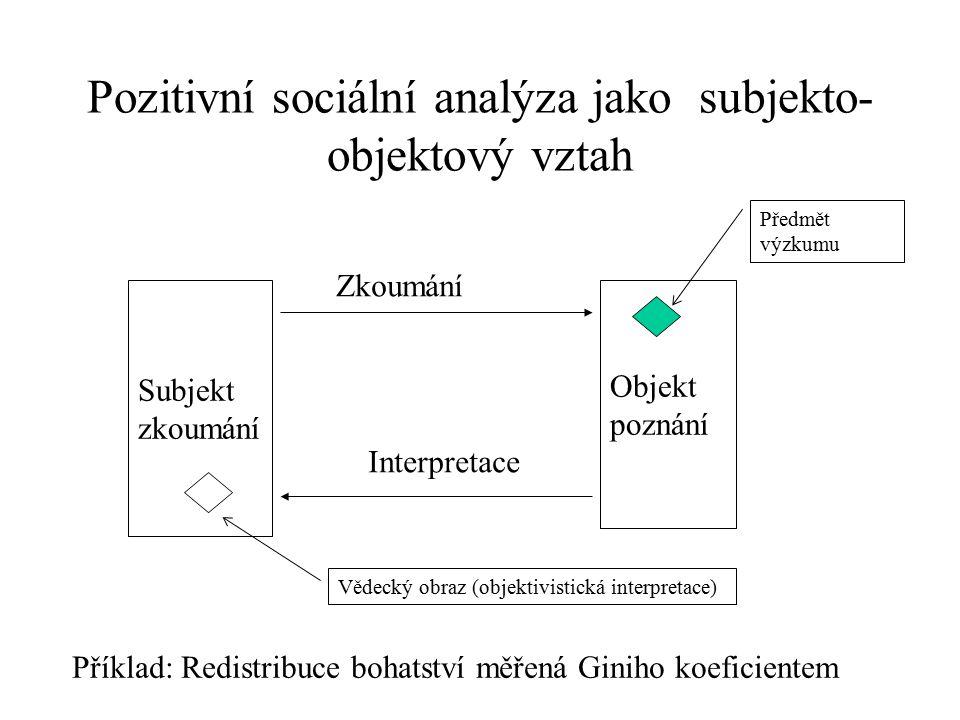 Pozitivní sociální analýza jako subjekto-objektový vztah