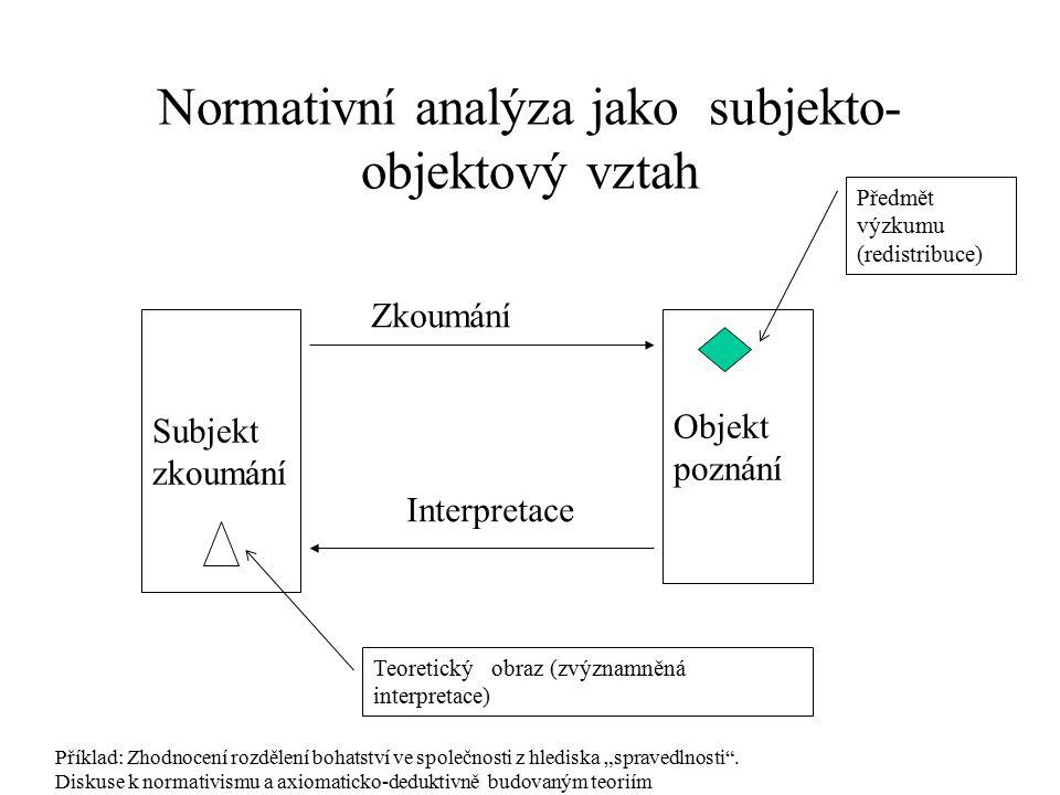 Normativní analýza jako subjekto-objektový vztah