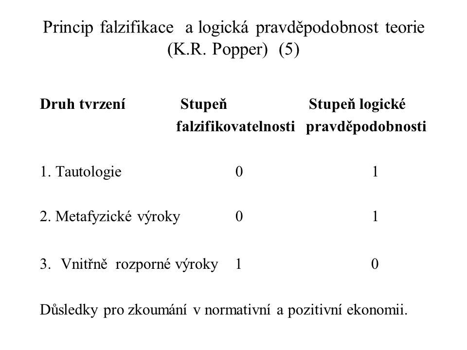 Princip falzifikace a logická pravděpodobnost teorie (K.R. Popper) (5)