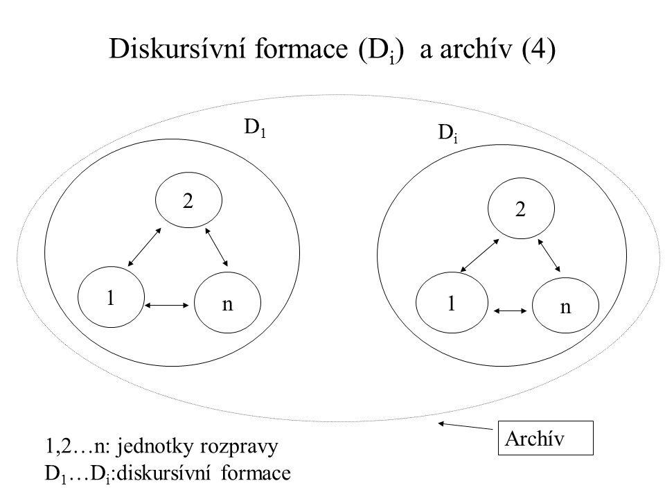 Diskursívní formace (Di) a archív (4)