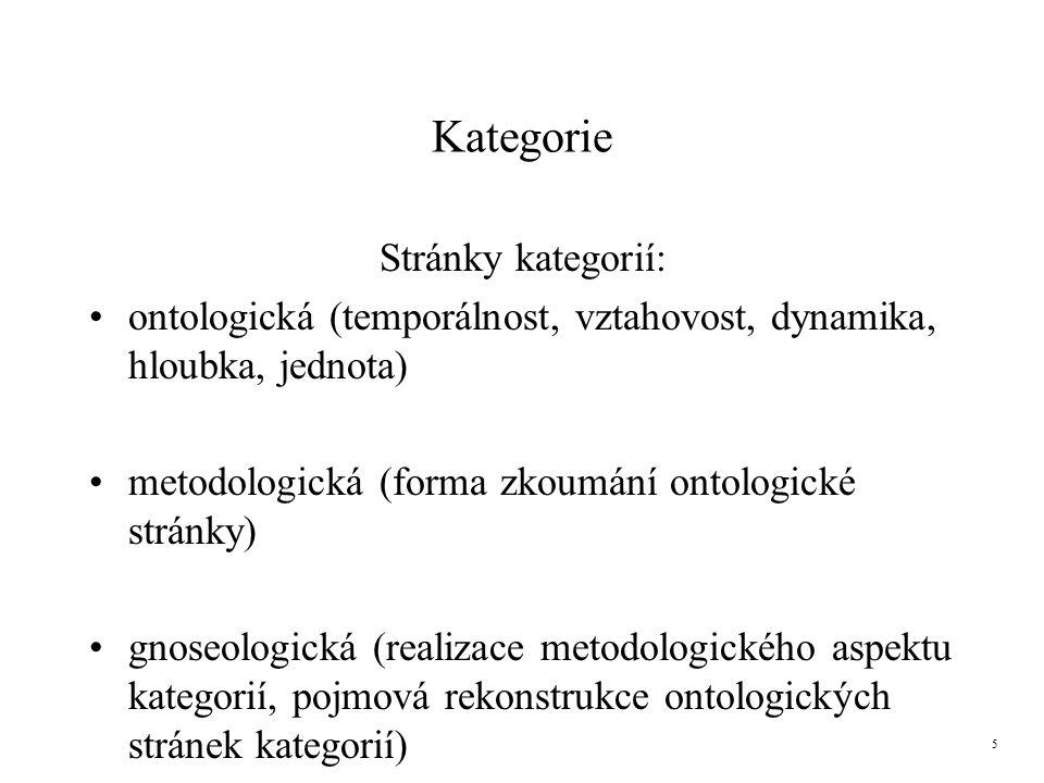Kategorie Stránky kategorií: