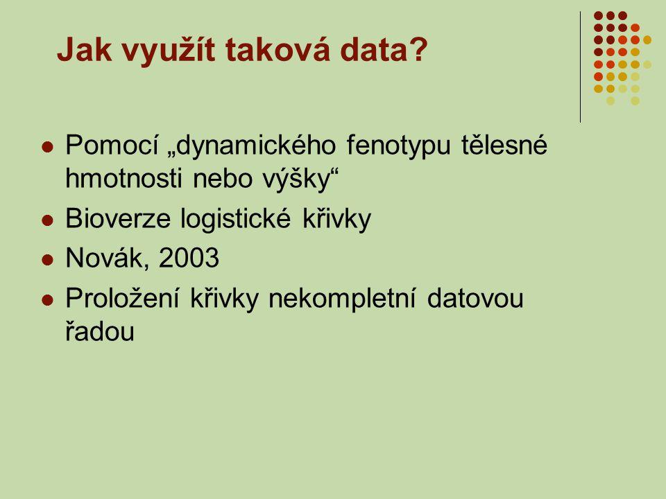 """Jak využít taková data Pomocí """"dynamického fenotypu tělesné hmotnosti nebo výšky Bioverze logistické křivky."""