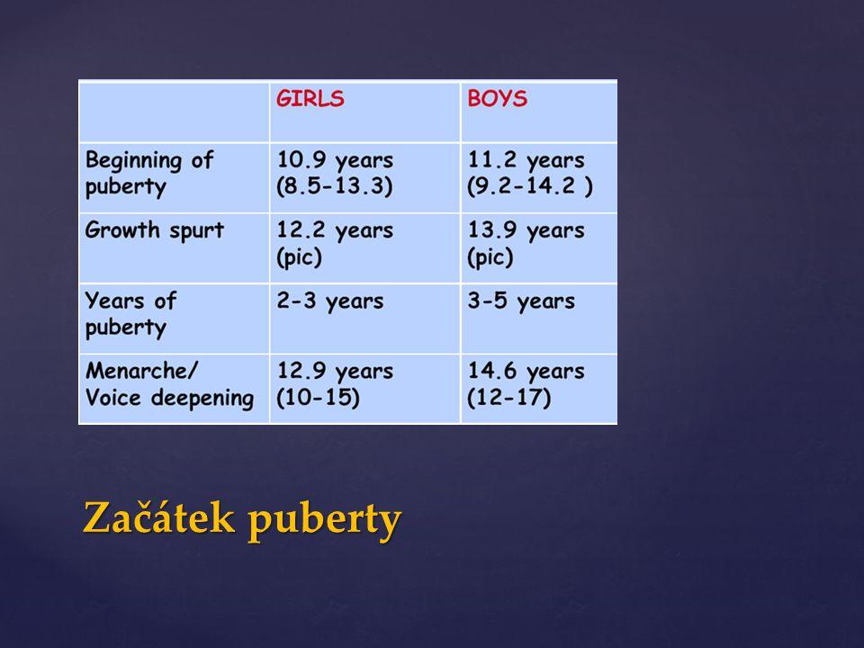 Začátek puberty
