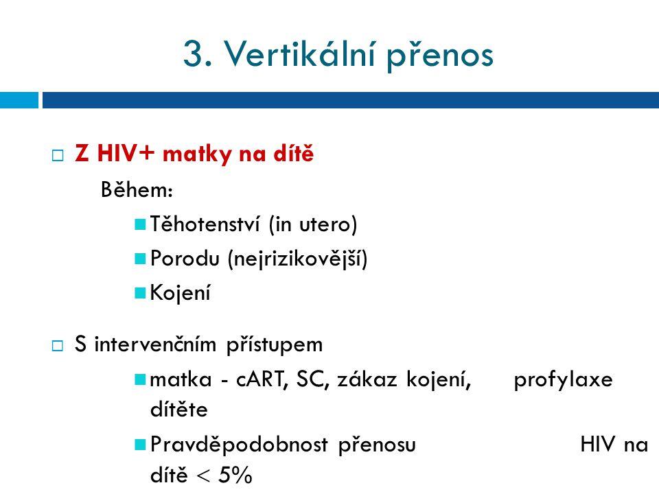 3. Vertikální přenos Z HIV+ matky na dítě Během: