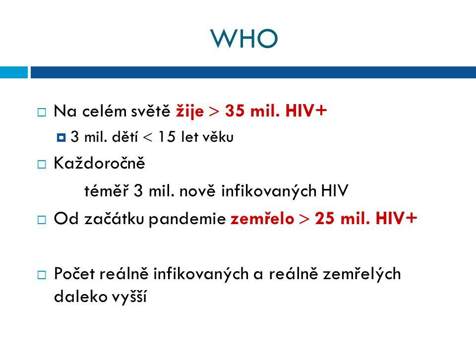WHO Na celém světě žije  35 mil. HIV+ Každoročně