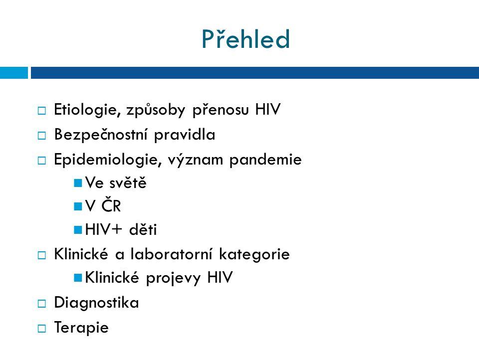 Přehled Etiologie, způsoby přenosu HIV Bezpečnostní pravidla