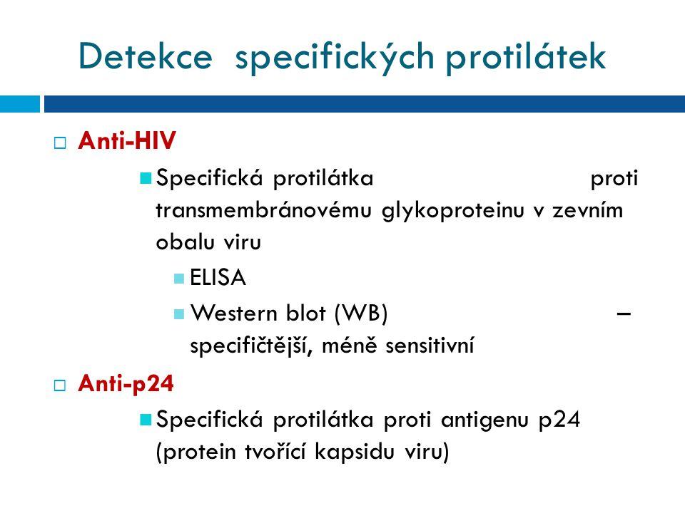 Detekce specifických protilátek