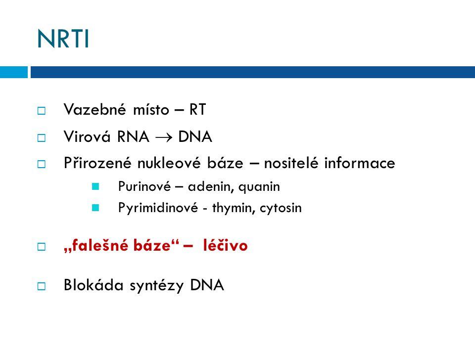 NRTI Vazebné místo – RT Virová RNA  DNA
