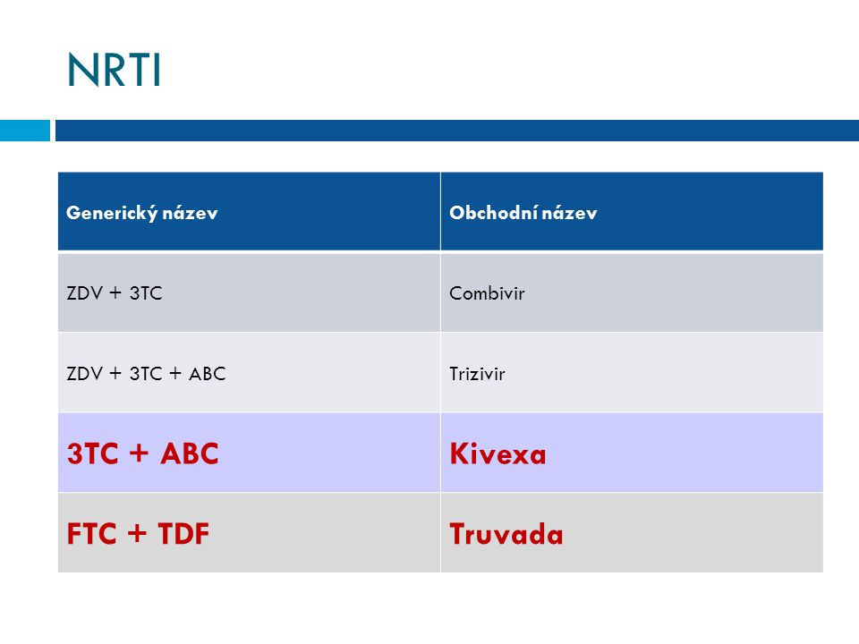 NRTI 3TC + ABC Kivexa FTC + TDF Truvada Generický název Obchodní název