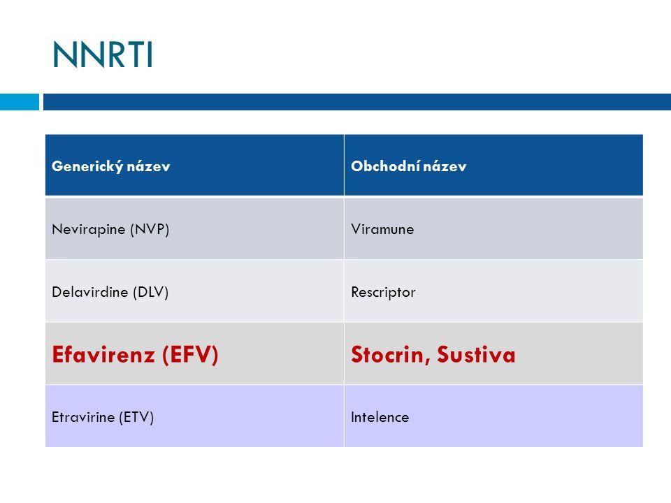 NNRTI Efavirenz (EFV) Stocrin, Sustiva Generický název Obchodní název