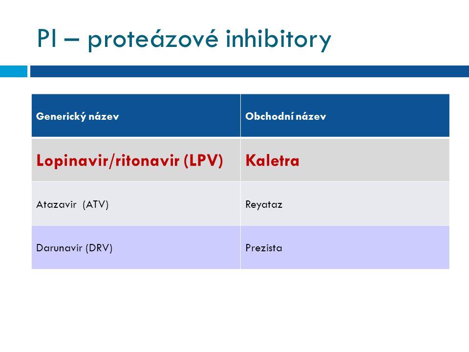 PI – proteázové inhibitory