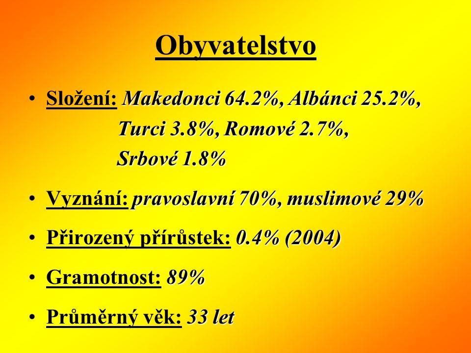 Obyvatelstvo Složení: Makedonci 64.2%, Albánci 25.2%,
