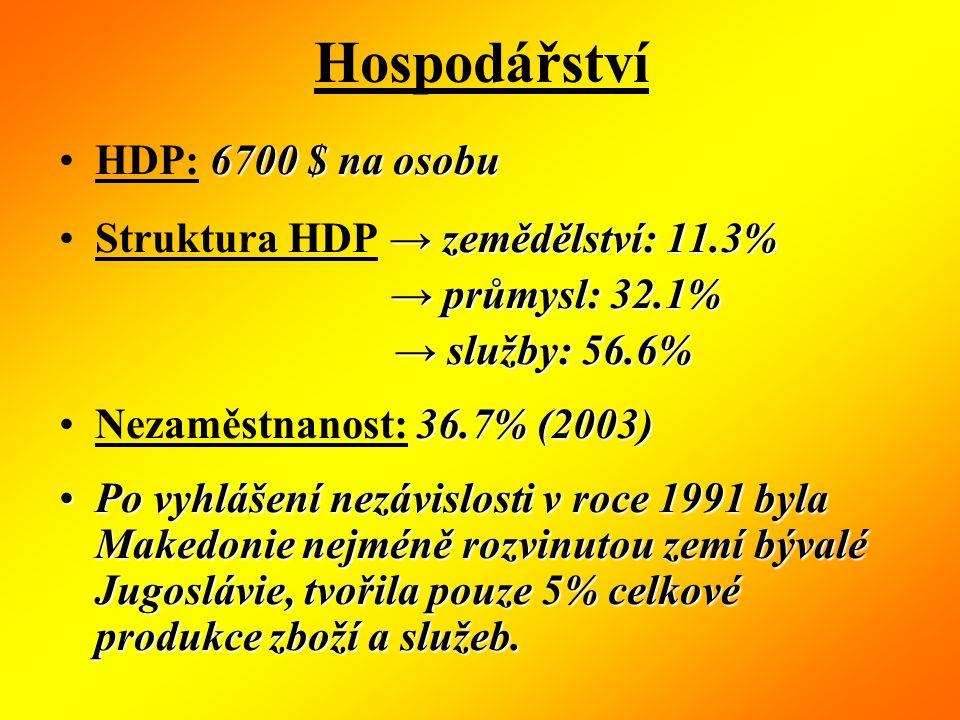 Hospodářství HDP: 6700 $ na osobu Struktura HDP → zemědělství: 11.3%
