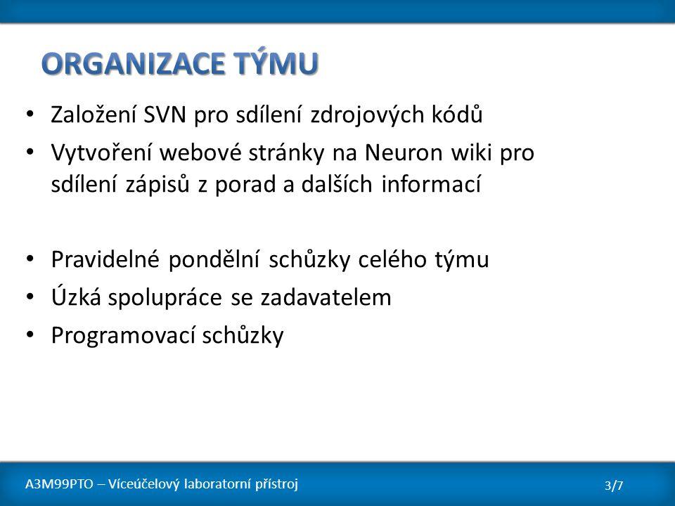 Organizace týmu Založení SVN pro sdílení zdrojových kódů