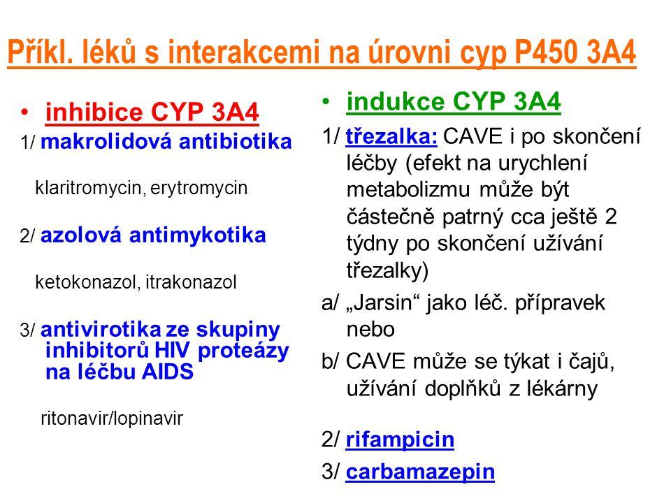 Příkl. léků s interakcemi na úrovni cyp P450 3A4