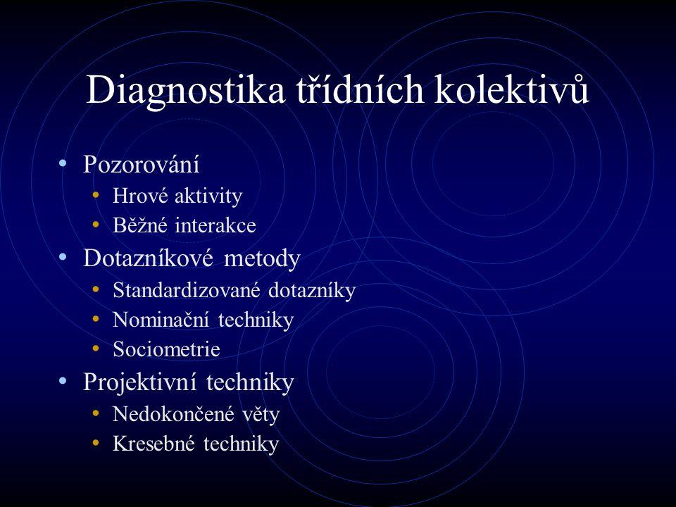 Diagnostika třídních kolektivů